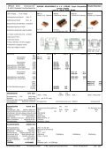 Catalog relay units - Appoldt GmbH - Page 6