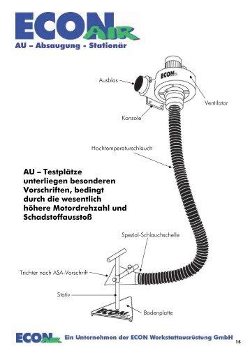 AU – Absaugung - ECON Werkzeuge