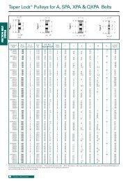 Taper Lock®Pulleys for A, SPA, XPA & QXPA Belts - Farnell