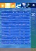 Aquarien- und Terrariencomputersysteme - Petnews - Seite 7