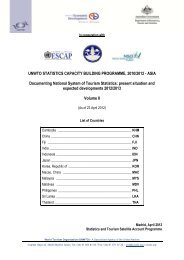 UNWTO STATISTICS CAPACITY BUILDING PROGRAMME, 2010 ...
