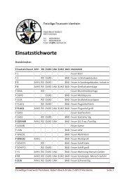 Einsatzstichworte - Freiwillige Feuerwehr Viernheim