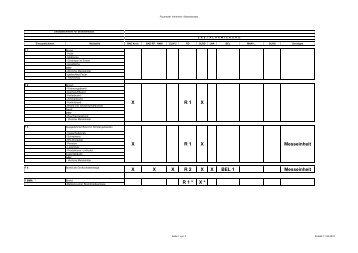einsatzstichworte brandeinsatz.pdf - Freiwillige Feuerwehr Viernheim