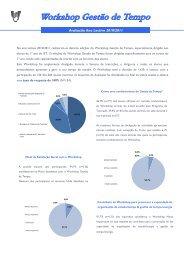 Avaliação Ano Lectivo 2010/2011