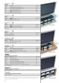 download - Armour Home Electronics - Page 2