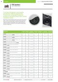 Armour Home Electronics - Page 2