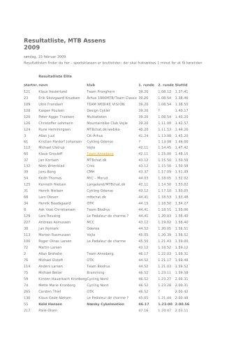 Resultatliste, MTB Assens 2009