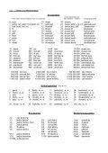 Kleiner Sprachführer Tschechisch - Deutsch - Aklimex.de - Seite 4