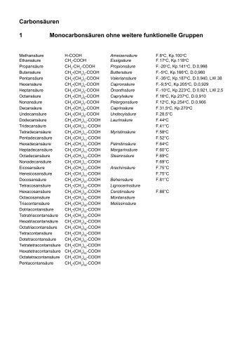 Carbonsäuren 1 Monocarbonsäuren ohne weitere ... - Aklimex.de