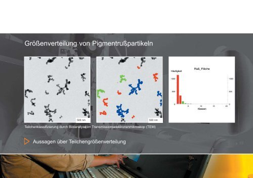 Analytik für die Nanotechnologie - Aqura Gmbh