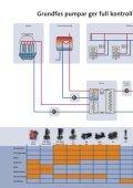 Grundfos pumpar och systemsupport för komfortkyla - Page 4