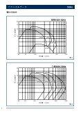 UPS 40-30 - Grundfos - Page 2