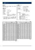 UPS 40-30 - Grundfos - Page 6