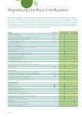 Office Line Evolution Modulbeschreibung - Seite 2