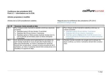 Conférence des présidents 2012 Point 3.1 ... - Coiffure SUISSE