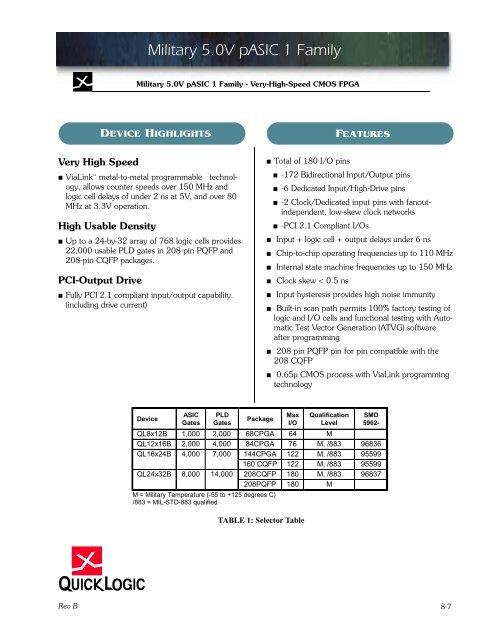 DATASHEET SEARCH SITE | WWW ALLDATASHEET COM