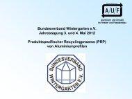 Nachhaltigkeit im Aluminumkreislauf - Bundesverband Wintergarten ...