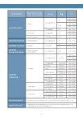 sportaanbod volledig jaarprogramma - Ba - Page 5