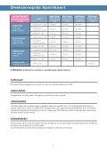 sportaanbod volledig jaarprogramma - Ba - Page 7