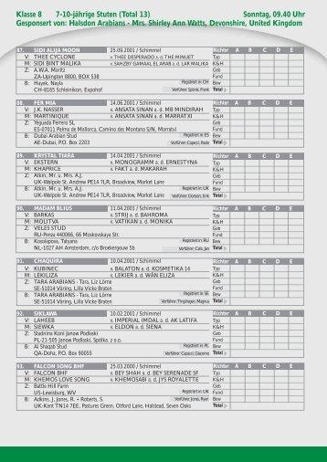 Inhaltsverzeichnis Inhalt