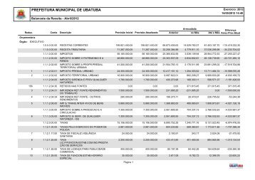 Balancete da Receita de Abril.PDF - Secretaria Municipal de Fazenda