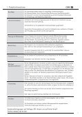 CUBIC 2 Typenliste - Collection C - Page 5