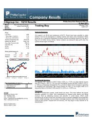 Citigroup Inc - 1Q10 Results Trading Buy - Phillip Securities Pte Ltd