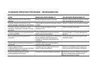 Reorganisation Standard Operating Procedure - Lincolnshire ...