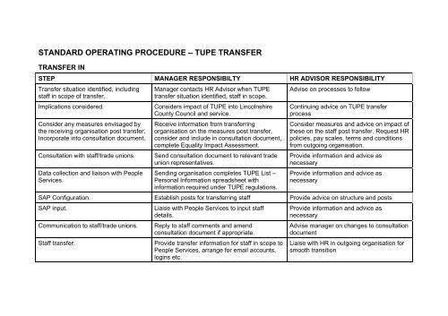 TUPE Transfer Standard Operating Procedure - Lincolnshire County