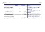 Summary Service Plan - Business Support Summary Service Plan Q2