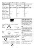C30000AP6008 manual.pdf - E-milione E-milione - Page 3