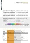 Der Umwelt zuliebe - Grohatherm - Seite 2