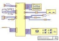 060120 EF679 blocddiagram EU - Expert-CM