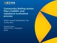 Community Rolling Action Plan (CoRAP) - ECHA - Europa