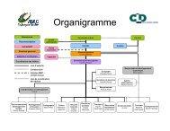 Organigramme MRC-CLD_juin - MRC de La Jacques-Cartier
