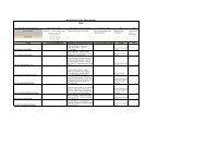 Color filter guide 2012.pdf