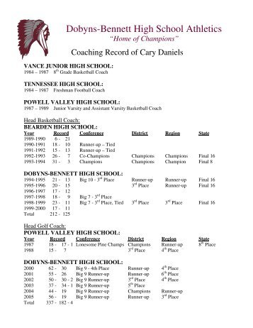 Dobyns-Bennett High School Athletics
