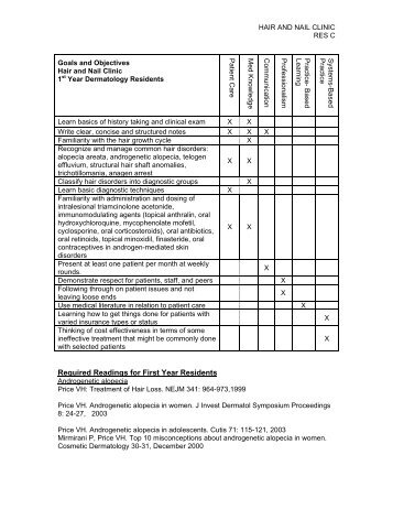 Required Readings for First Year Residents - Dermatology