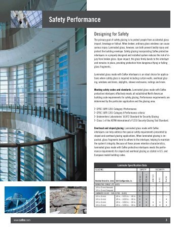 Saflex® Safety Security Structural
