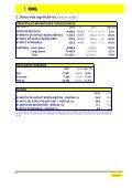 Presentación de Resultados - Ohl - Page 6