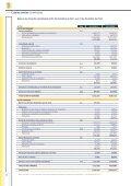 Cuentas anuales consolidadas - Ohl - Page 5