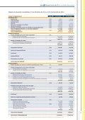 Cuentas anuales consolidadas - Ohl - Page 6