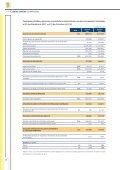 Cuentas anuales consolidadas - Ohl - Page 7