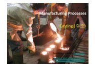 Manufacturing Processes Casting (주조)