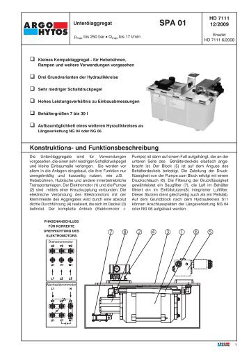 Hydraulikkreis Magazine