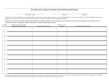 Unaffiliated Candidate Petition - Elections