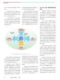 赛灵思全新7 系列产品刷新FPGA 技术 - Xilinx - Seite 3
