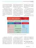 赛灵思全新7 系列产品刷新FPGA 技术 - Xilinx - Seite 4
