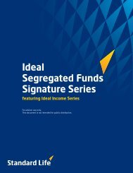 featuring Ideal Income Series - Standard Life
