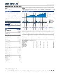 ? Ideal Monthly Income Fund - Standard Life
